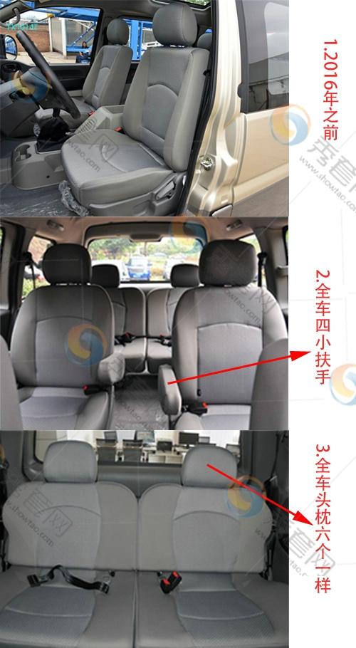 T 菱智M3 东风风行 东风风行 座套 坐垫 脚垫 尾箱垫 车型选择 秀套网高清图片
